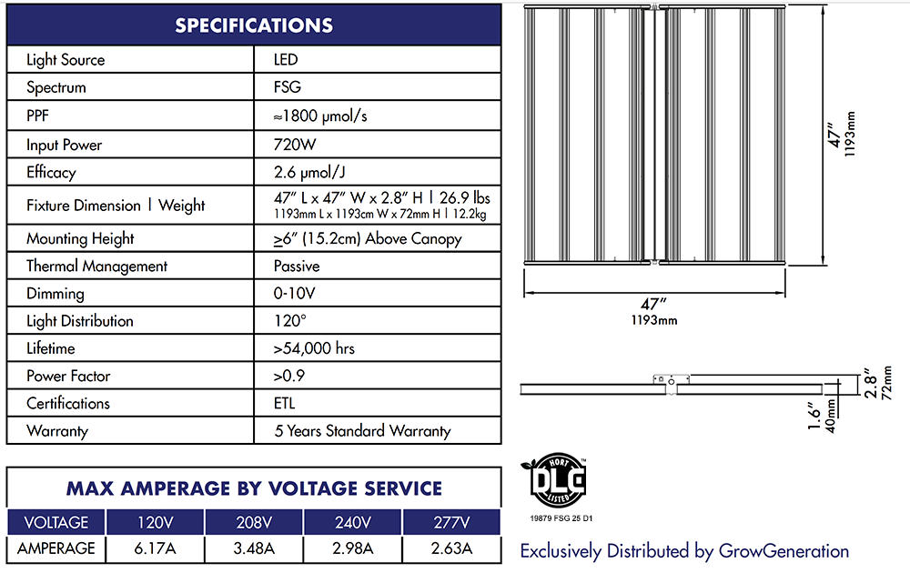 Ion LED 720w Specifications